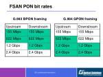 fsan pon bit rates