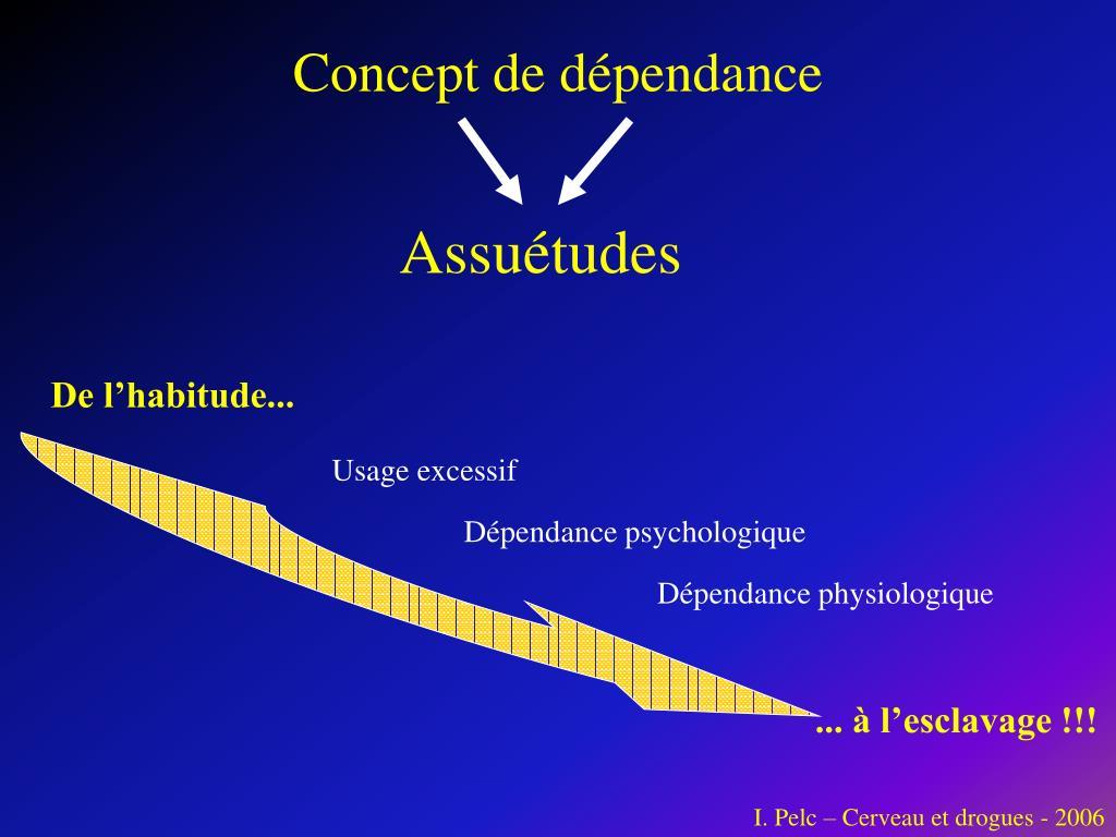 Concept de dépendance