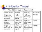 attribution theory40