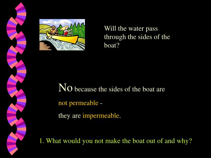 Will the water pass through the sides of the boat?