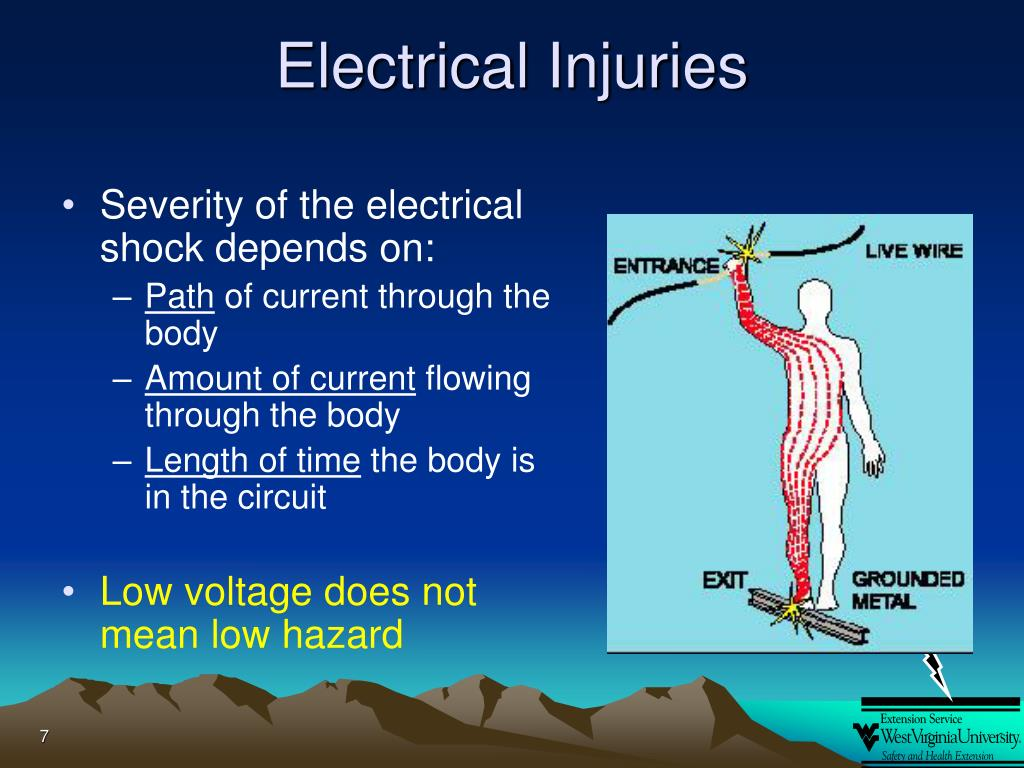 electrical-injuries-l What Does Common Mean In Electrical Wiring on political cartoons really mean, what do idioms mean, what savage mean,