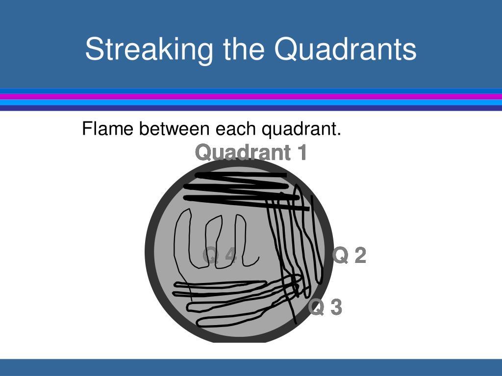 Streaking the Quadrants