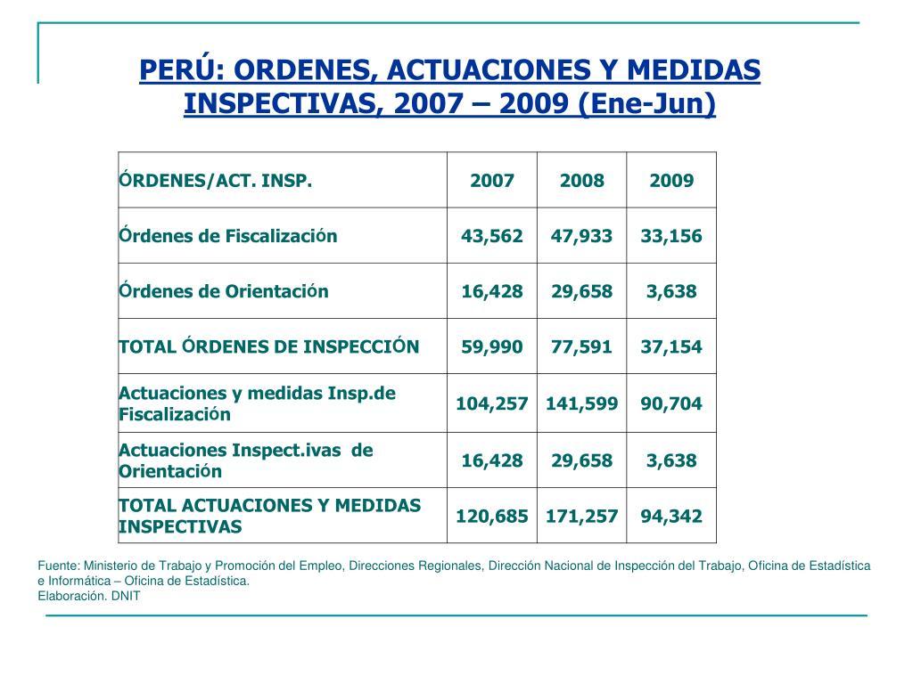 PERÚ: ORDENES, ACTUACIONES Y MEDIDAS INSPECTIVAS, 2007 – 2009 (Ene-Jun)