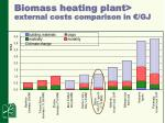 biomass heating plant external costs comparison in gj