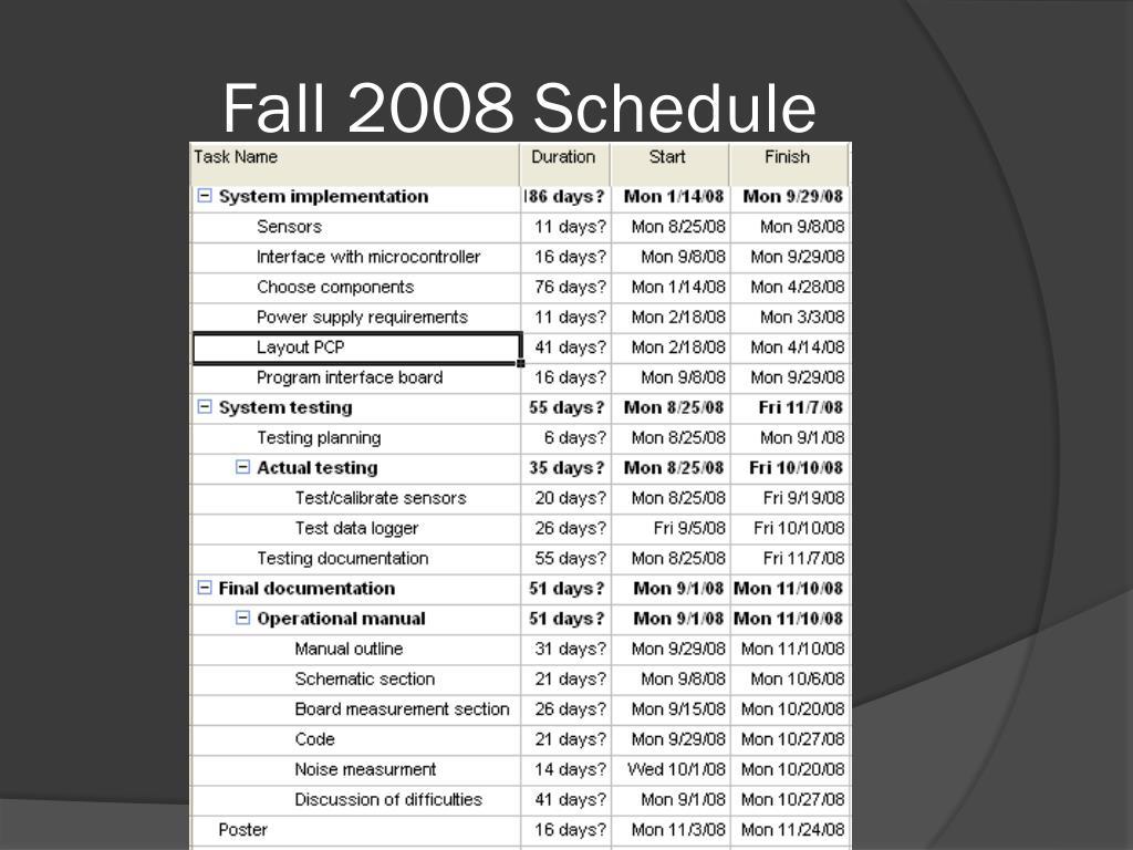 Fall 2008 Schedule