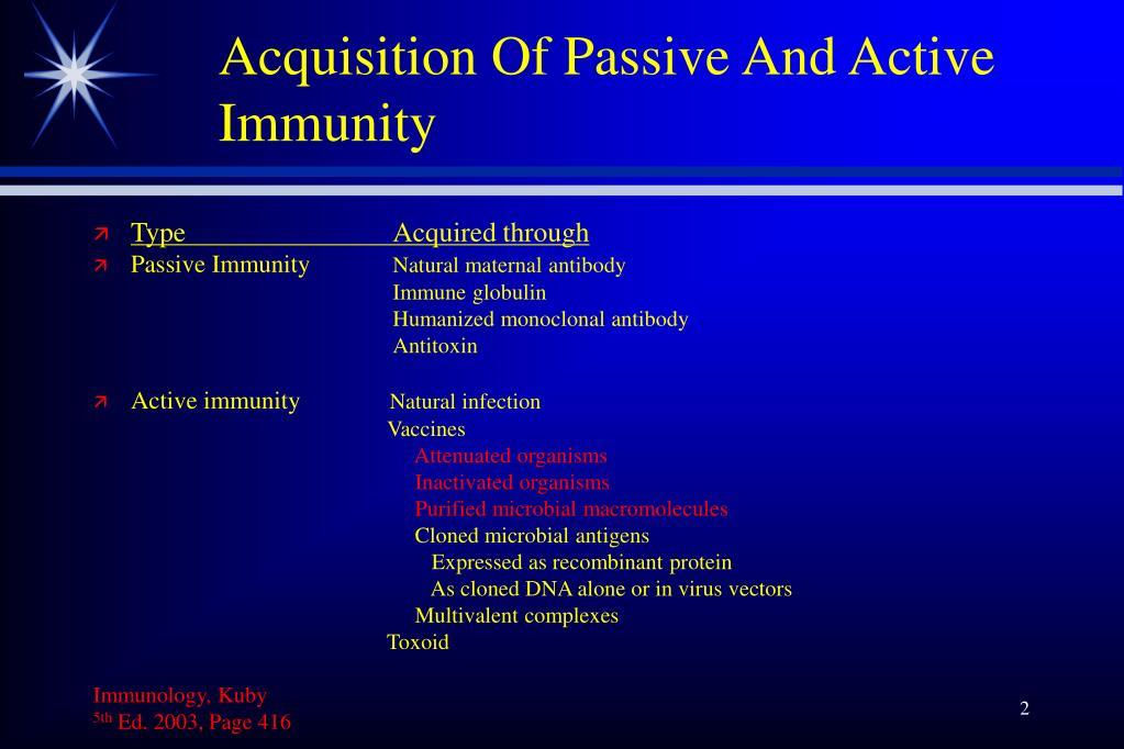 Acquisition Of Passive And Active Immunity