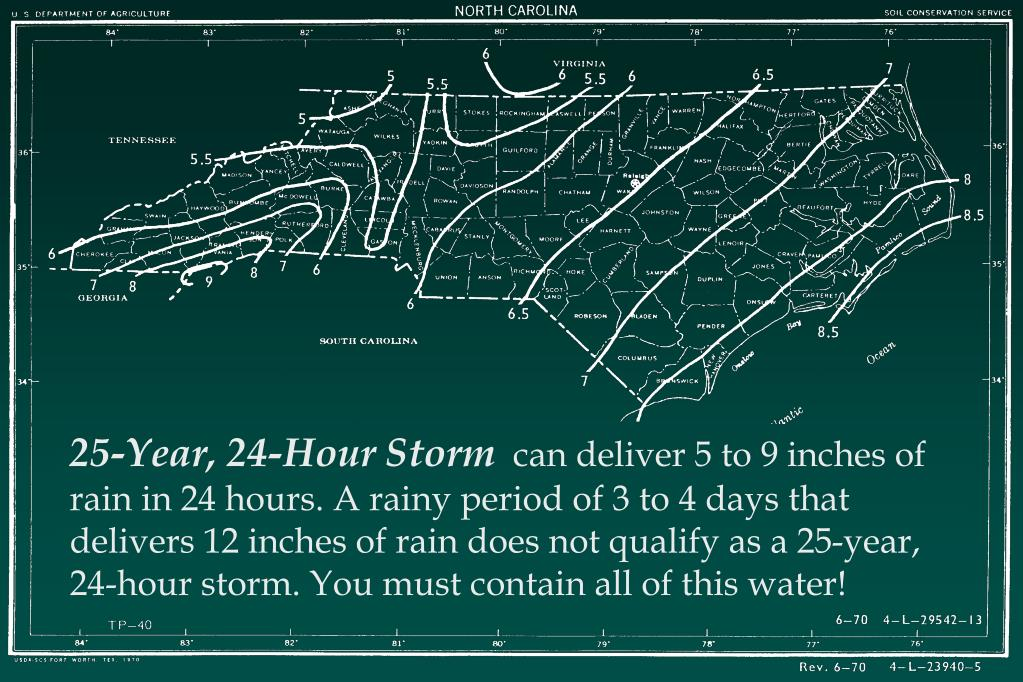 25-Year, 24-Hour Storm