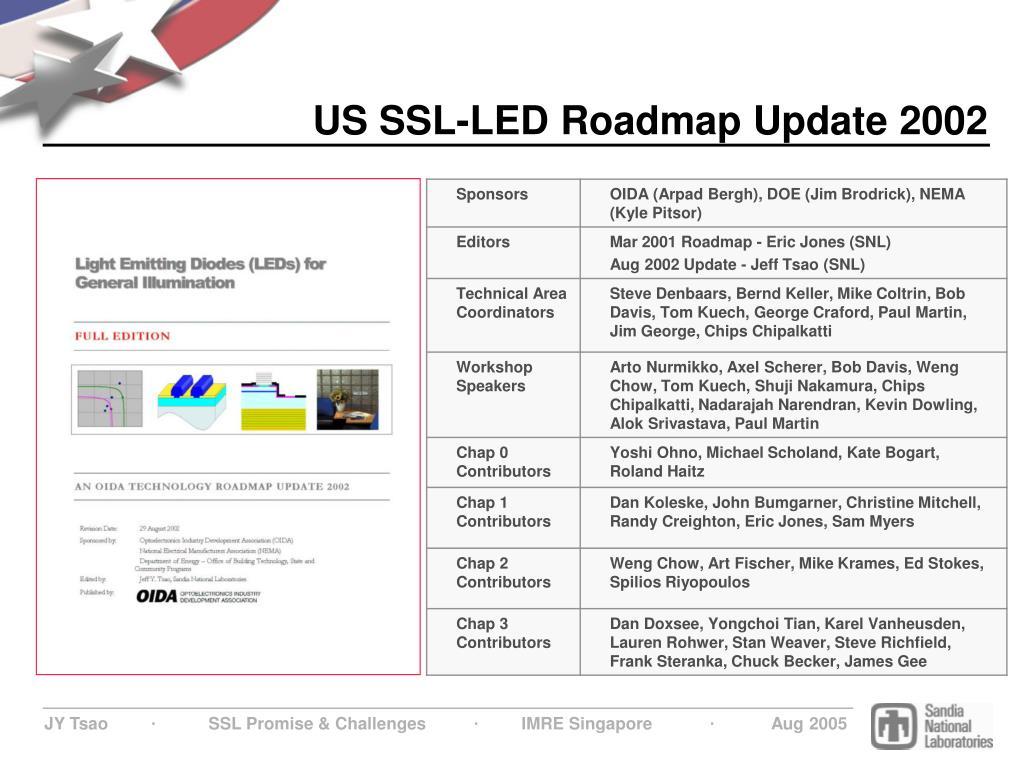 US SSL-LED Roadmap Update 2002