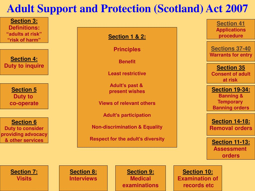 respecting and protecting adults at risk in scotland