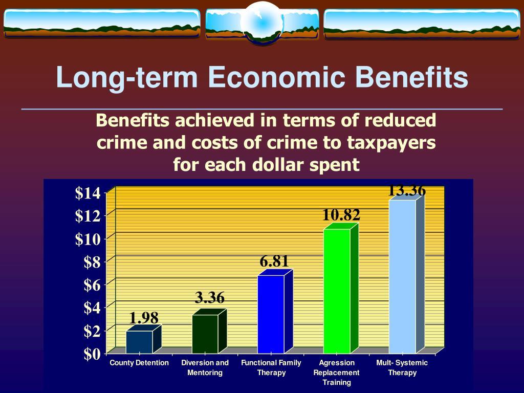 Long-term Economic Benefits