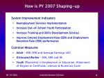 how is py 2007 shaping up