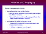 how is py 2007 shaping up6