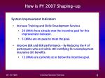 how is py 2007 shaping up7