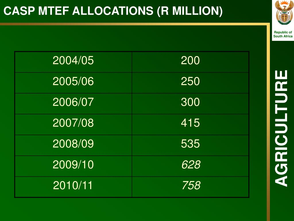 CASP MTEF ALLOCATIONS (R MILLION)