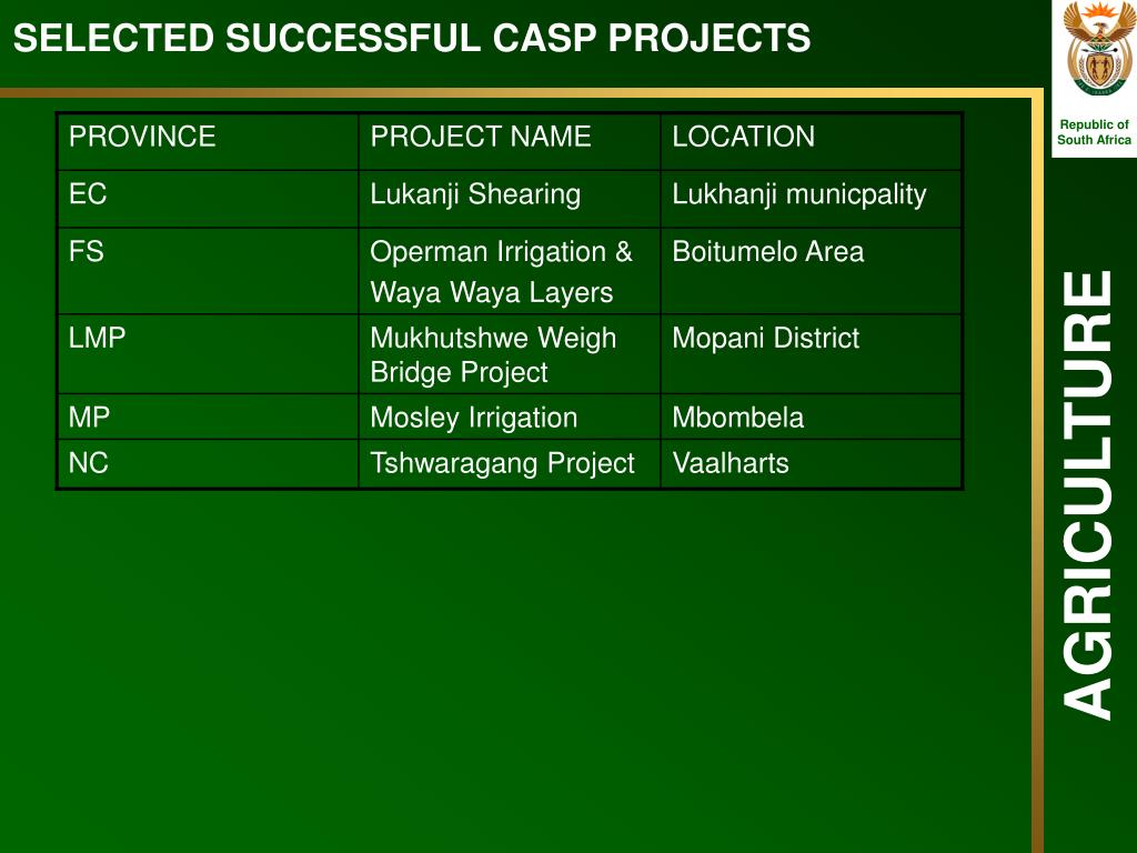 SELECTED SUCCESSFUL CASP PROJECTS