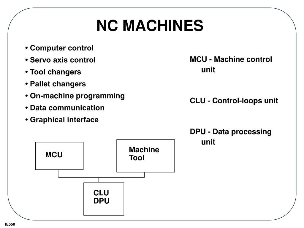 PPT - NC PART PROGRAMMING PowerPoint Presentation - ID:390794