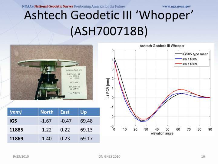 Ashtech