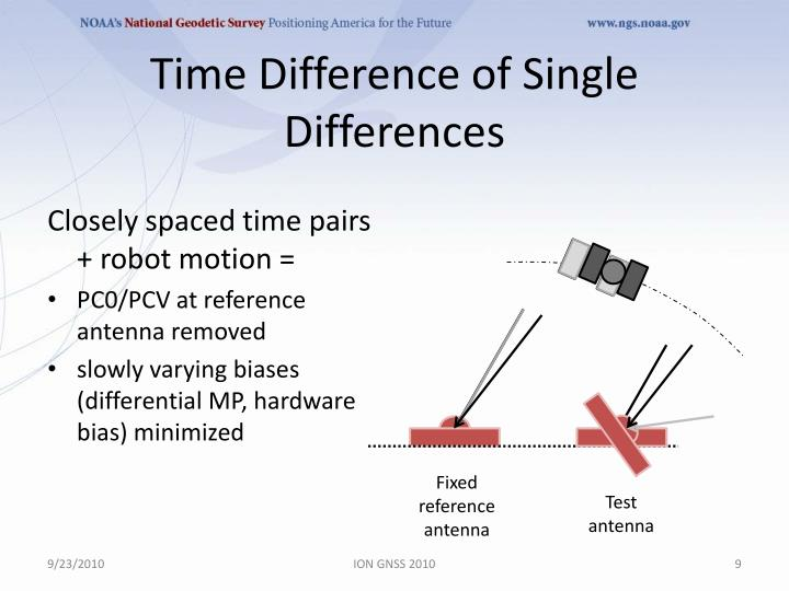 Time Difference of Single Differences