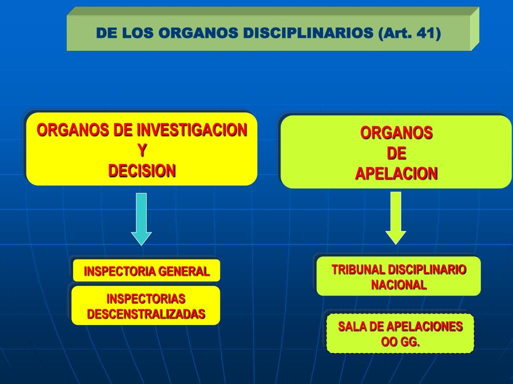 DE LOS ORGANOS DISCIPLINARIOS (Art. 41)