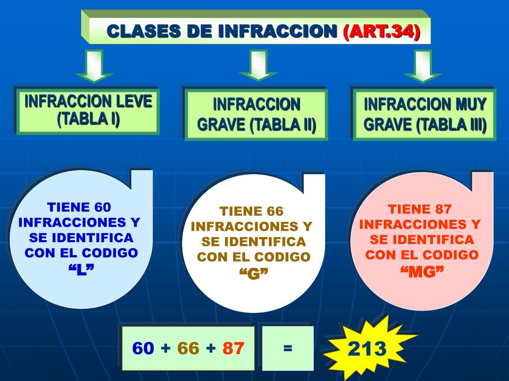 CLASES DE