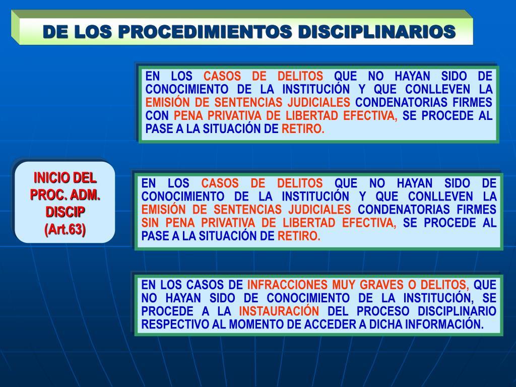DE LOS PROCEDIMIENTOS DISCIPLINARIOS