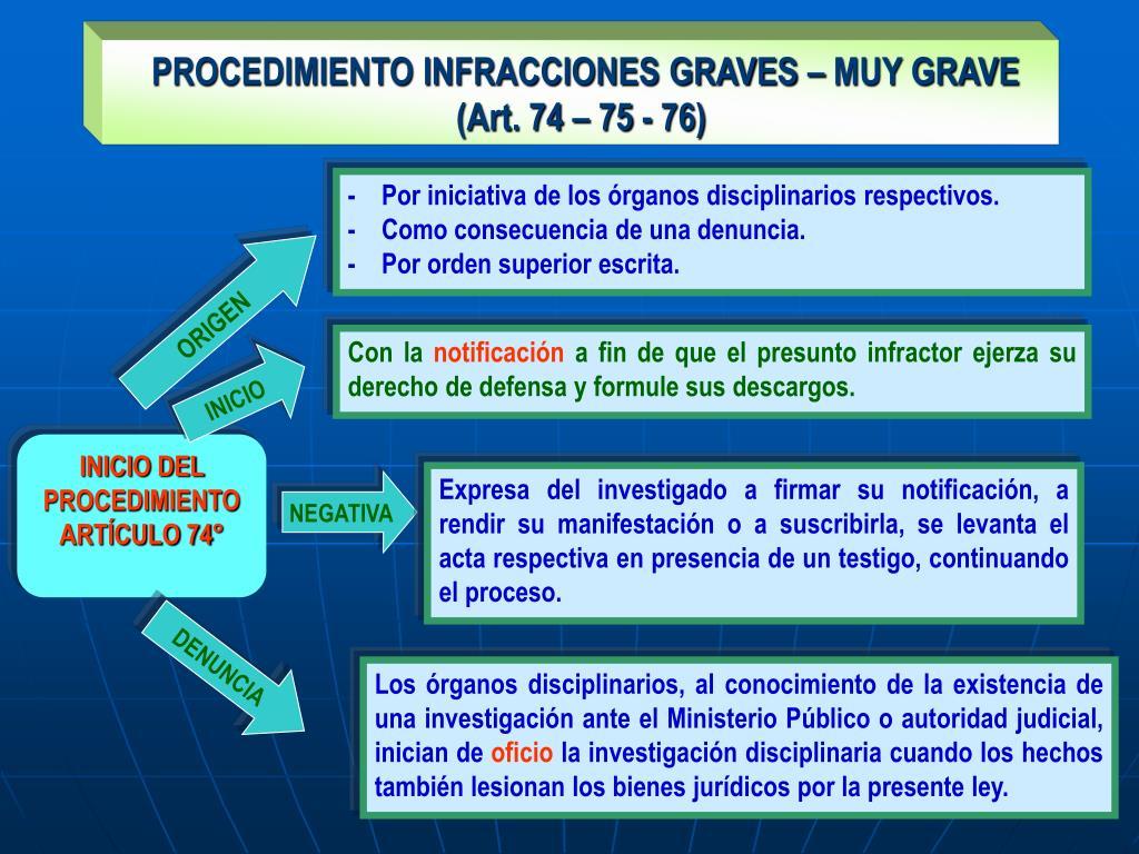 PROCEDIMIENTO INFRACCIONES GRAVES