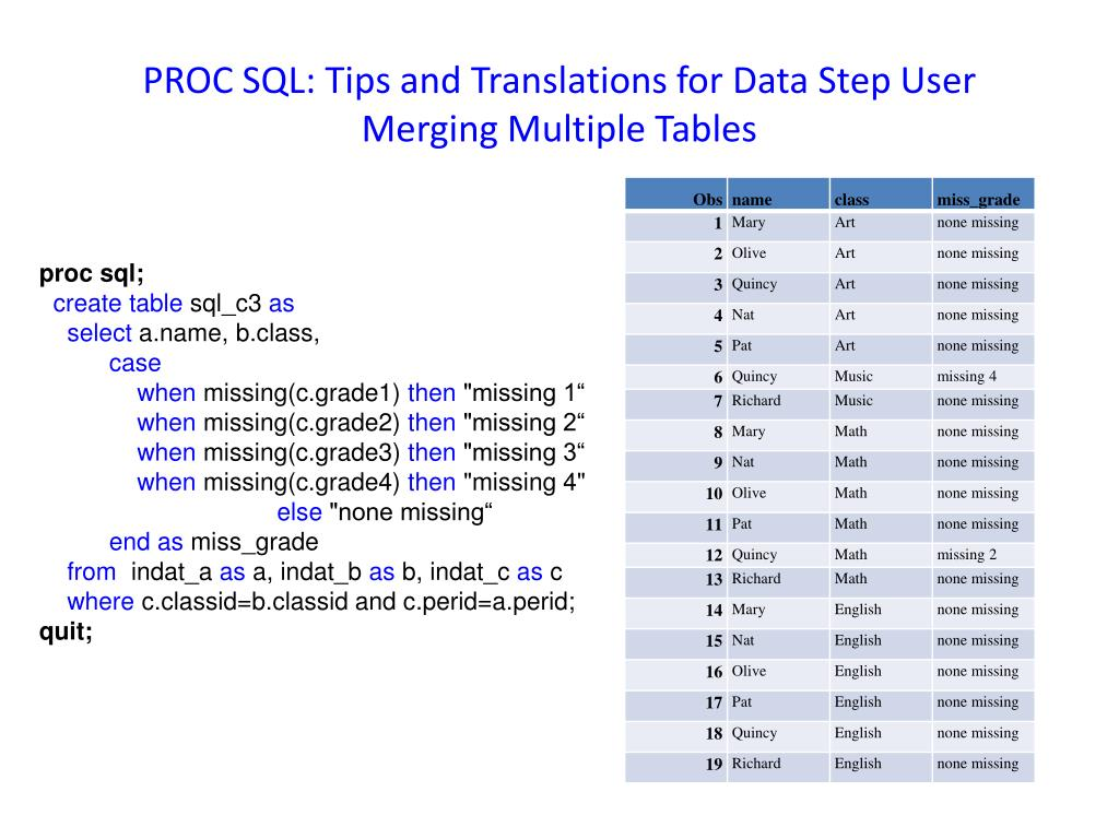 Sql joining multiple tables images periodic table images sql joining multiple tables choice image periodic table images sql joining multiple tables images periodic table gamestrikefo Choice Image