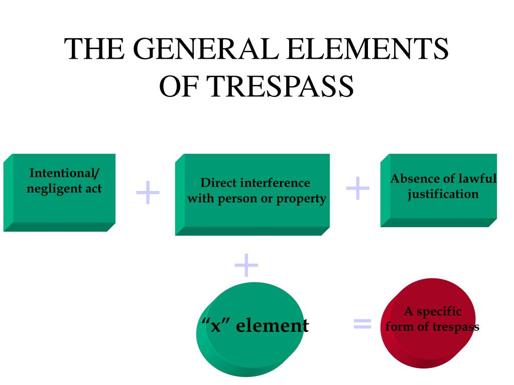 THE GENERAL ELEMENTS OF TRESPASS