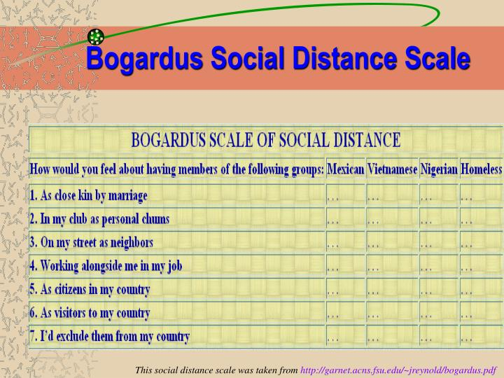 bogardus social distance scale example