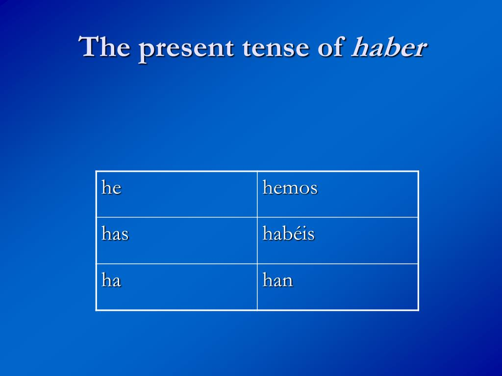 The present tense of