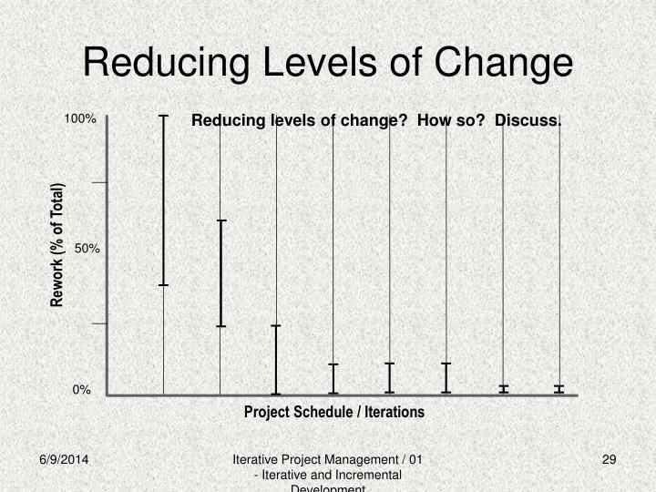 Reducing Levels of Change