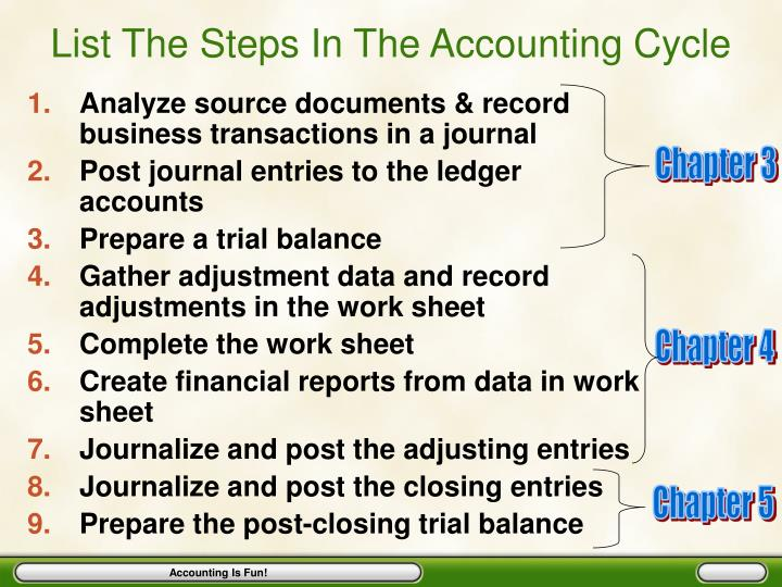 list the steps in the accounting cycle n.