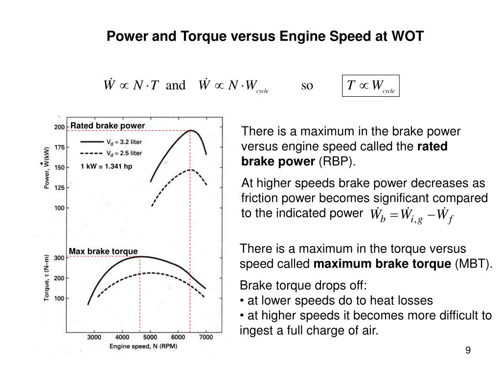 Power and Torque versus Engine Speed at WOT