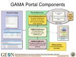 gama portal components