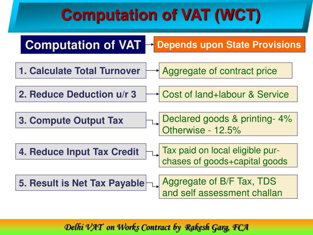 Computation of VAT (WCT)