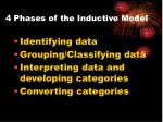 4 phases of the inductive model