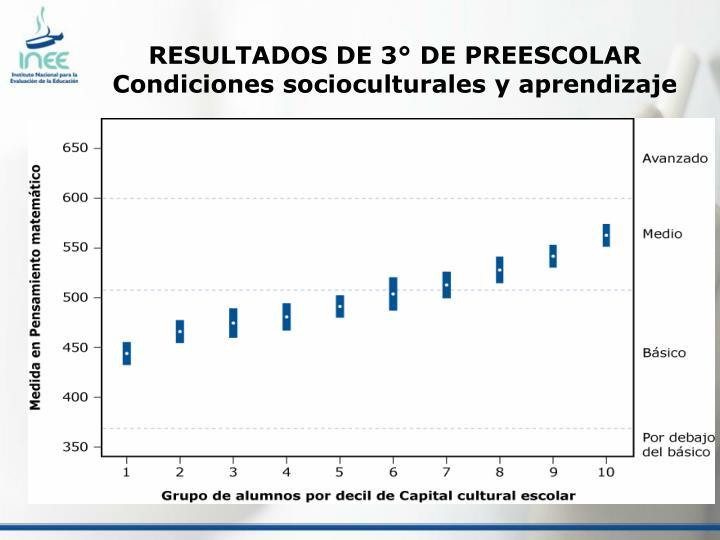 RESULTADOS DE 3° DE PREESCOLAR Condiciones socioculturales y aprendizaje