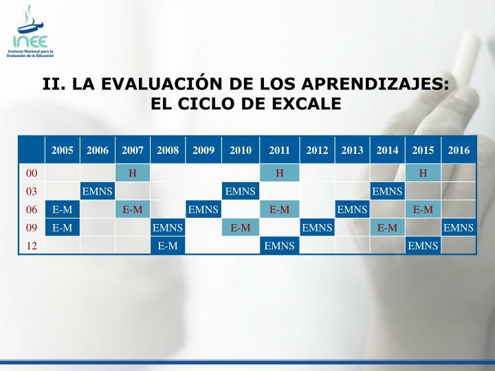 II. LA EVALUACIÓN DE LOS APRENDIZAJES: EL CICLO DE EXCALE