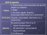 rcp et spectre