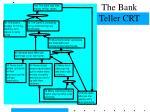 the bank teller crt