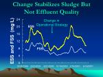 change stabilizes sludge but not effluent quality
