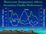 wastewater temperature affects secondary clarifier performance