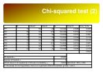 chi squared test 2