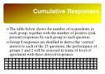cumulative responses