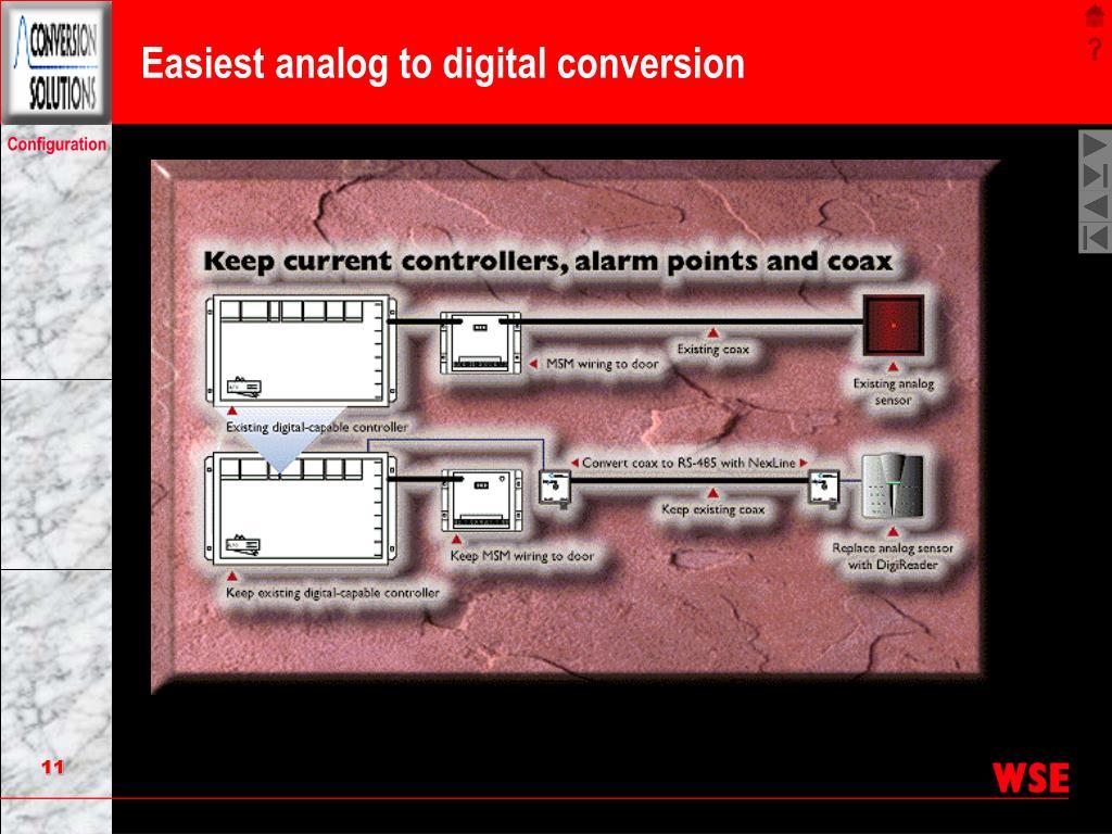 Easiest analog to digital conversion