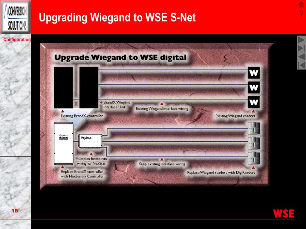 Upgrading Wiegand to WSE S-Net