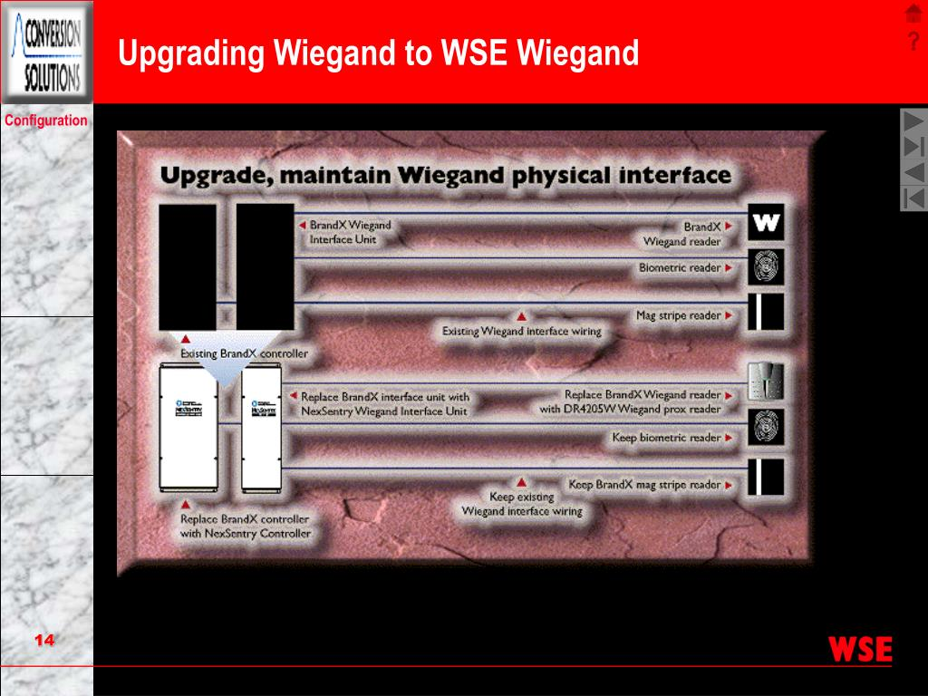 Upgrading Wiegand to WSE Wiegand