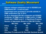 software quality movement