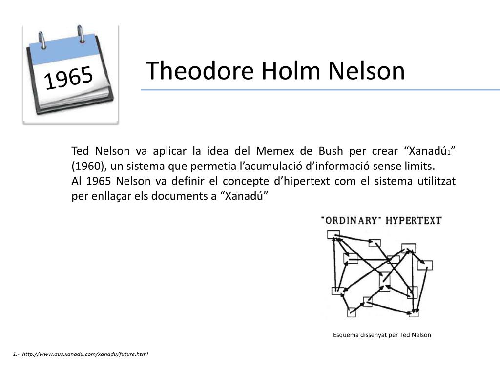Theodore Holm Nelson