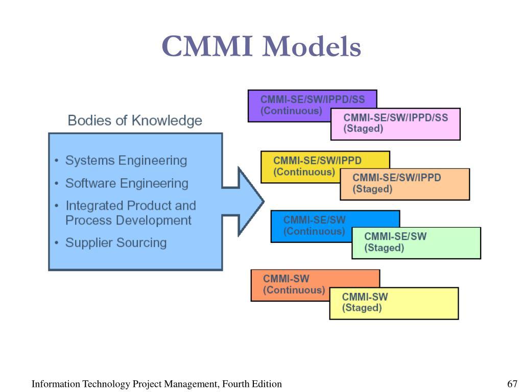 CMMI Models
